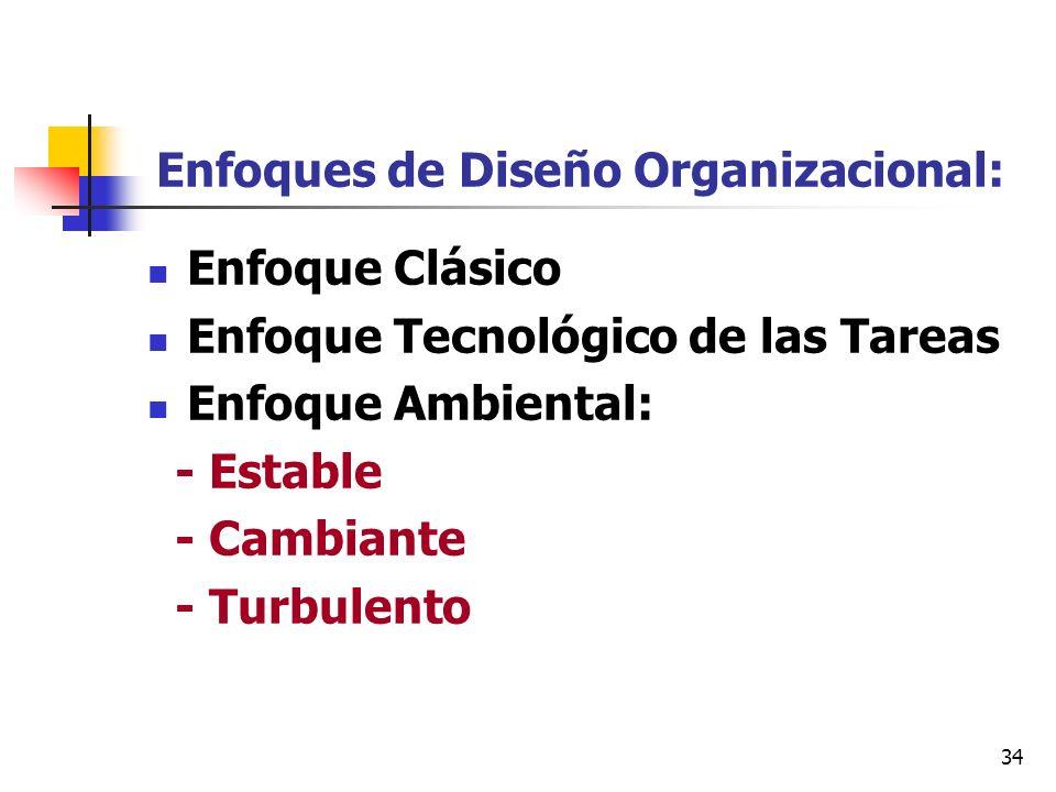 Enfoques de Diseño Organizacional: