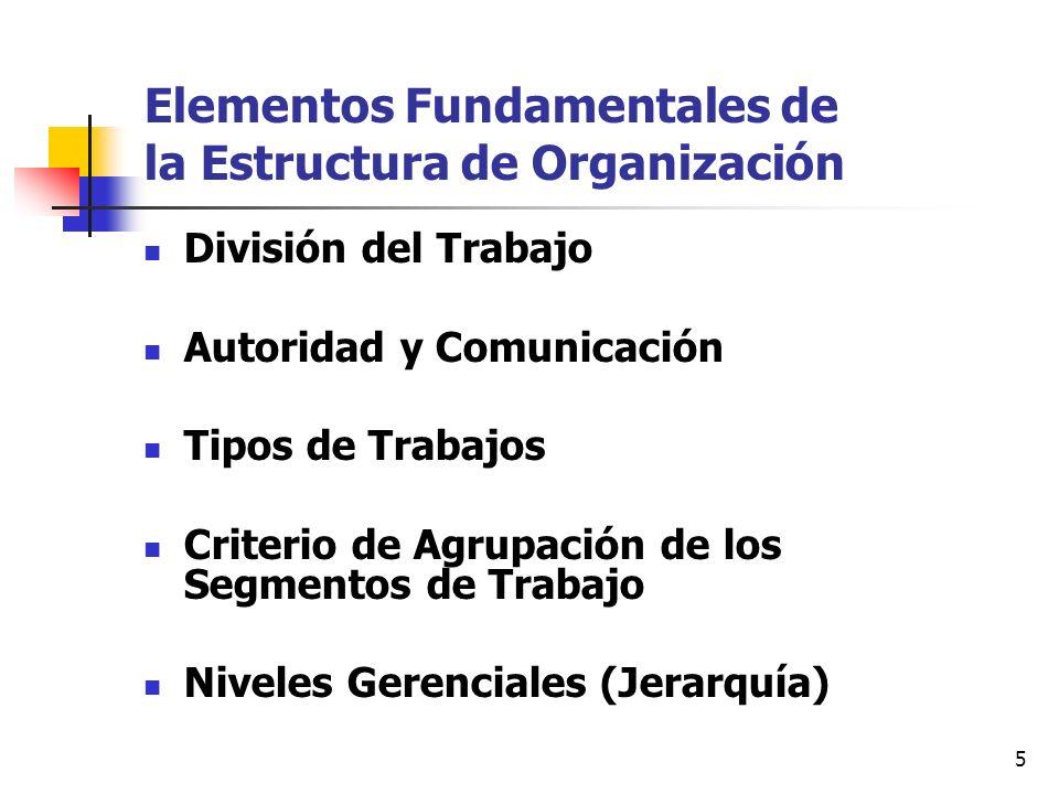 Elementos Fundamentales de la Estructura de Organización