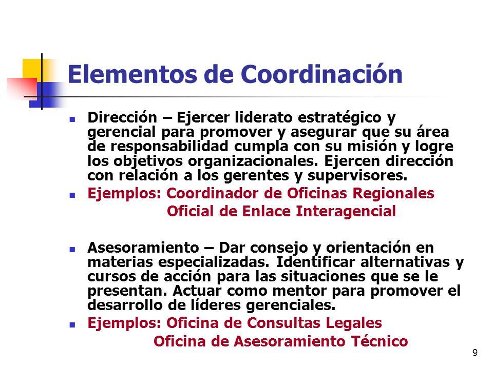 Elementos de Coordinación