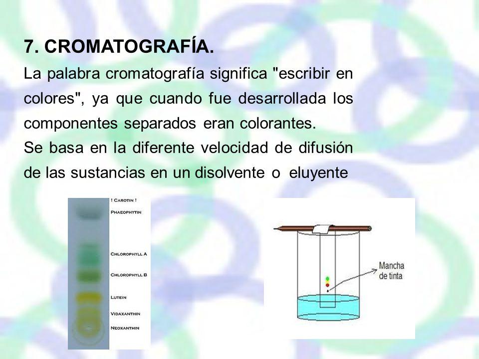 7. CROMATOGRAFÍA. La palabra cromatografía significa escribir en colores , ya que cuando fue desarrollada los componentes separados eran colorantes.