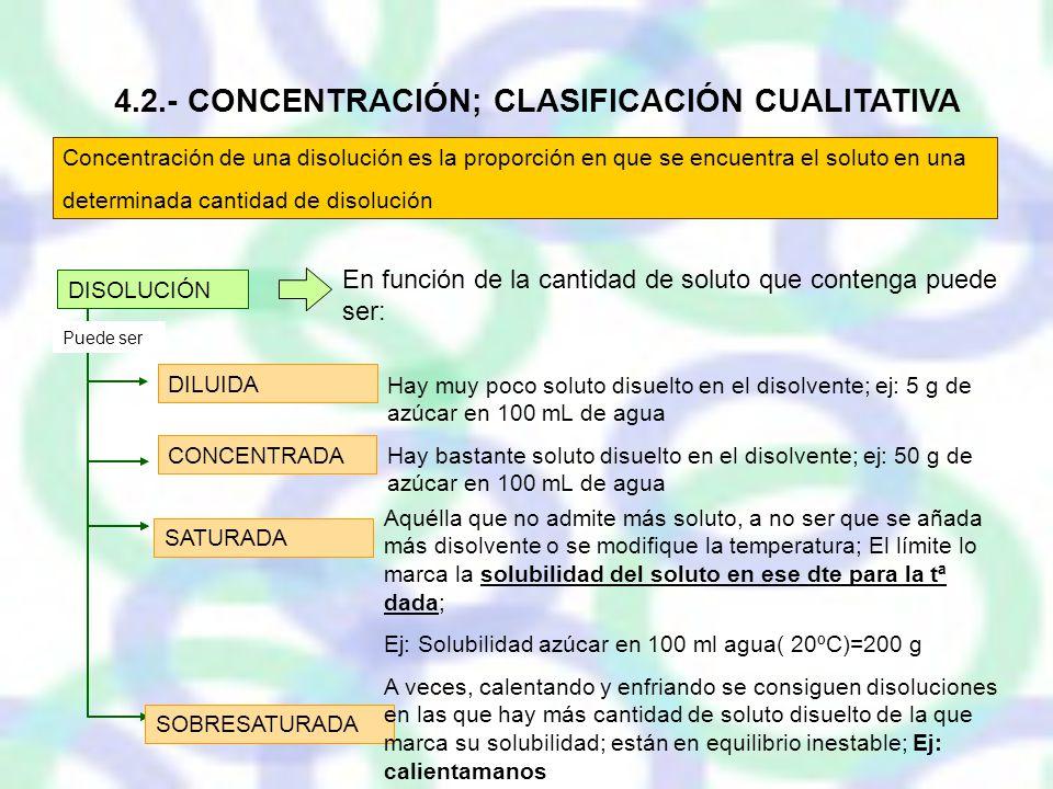 4.2.- CONCENTRACIÓN; CLASIFICACIÓN CUALITATIVA
