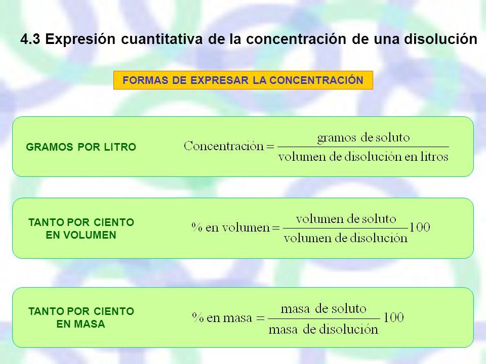 FORMAS DE EXPRESAR LA CONCENTRACIÓN