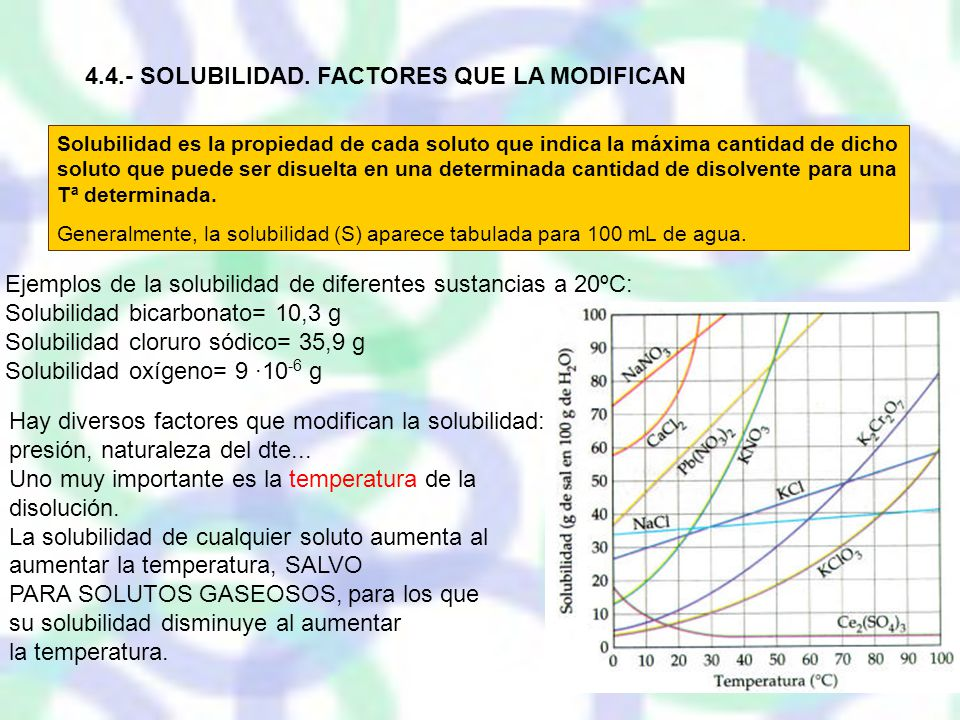 4.4.- SOLUBILIDAD. FACTORES QUE LA MODIFICAN