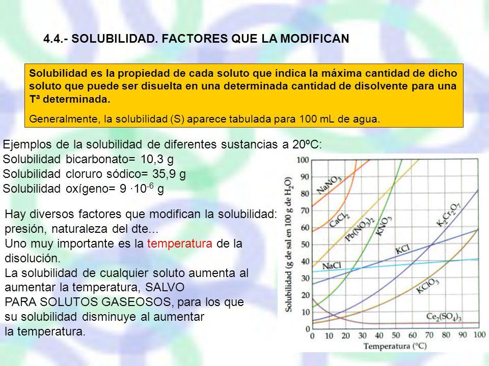 4.4.- SOLUBILIDAD. FACTORES QUE LA MODIFICAN