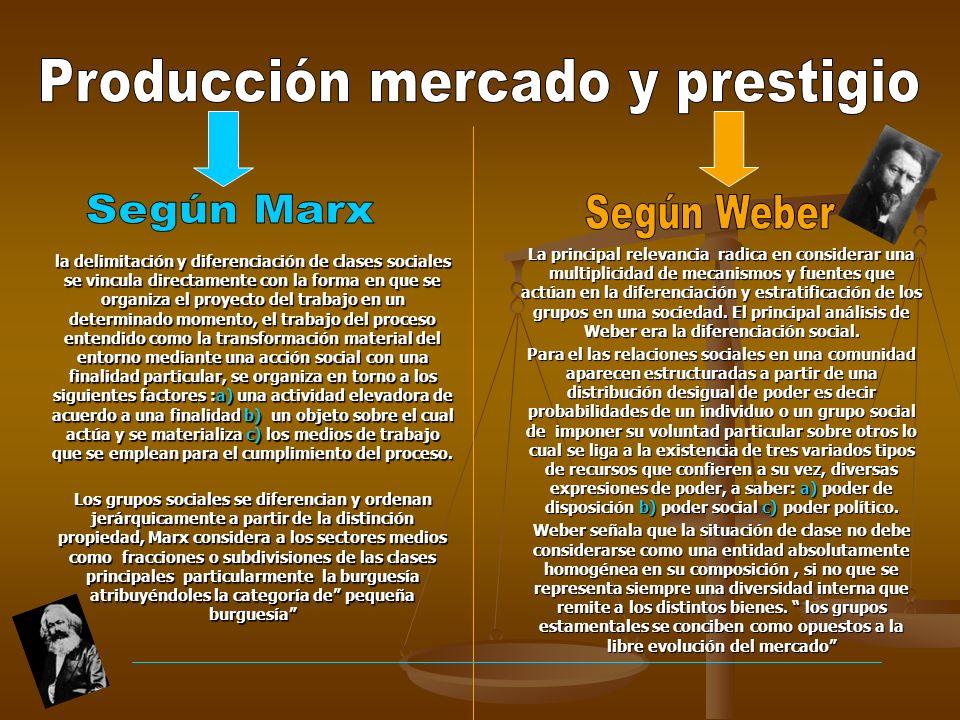 Producción mercado y prestigio