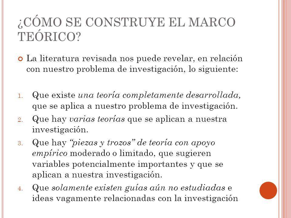 ¿CÓMO SE CONSTRUYE EL MARCO TEÓRICO