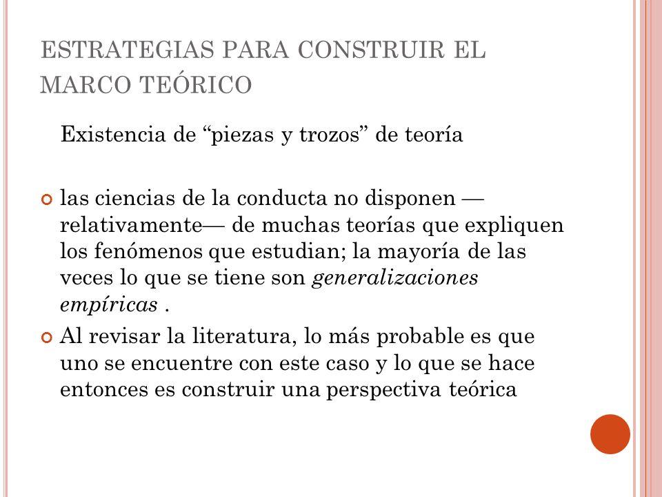 estrategias para construir el marco teórico