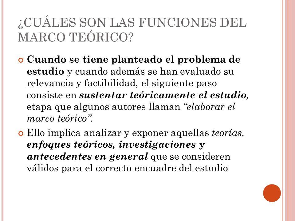 ¿CUÁLES SON LAS FUNCIONES DEL MARCO TEÓRICO