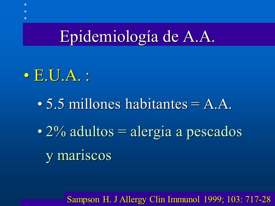 Epidemiología de A.A. E.U.A. : 5.5 millones habitantes = A.A.