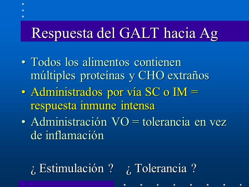 Respuesta del GALT hacia Ag