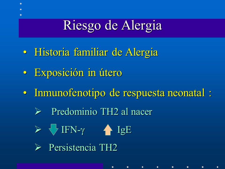 Riesgo de Alergia Historia familiar de Alergia Exposición in útero