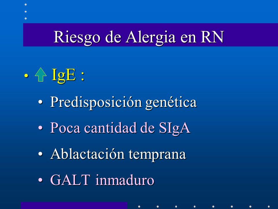 Riesgo de Alergia en RN Predisposición genética Poca cantidad de SIgA