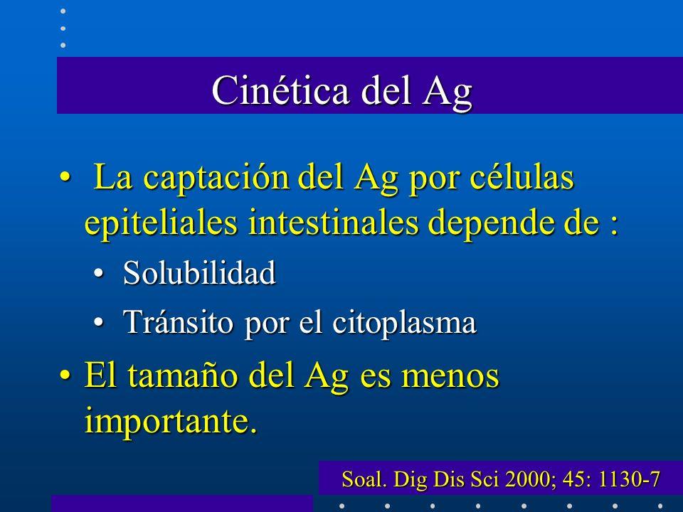 Cinética del Ag La captación del Ag por células epiteliales intestinales depende de : Solubilidad.