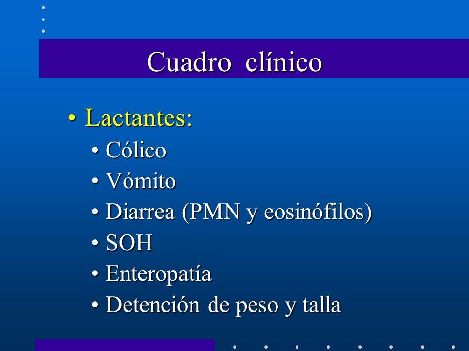 Cuadro clínico Lactantes: Cólico Vómito Diarrea (PMN y eosinófilos)