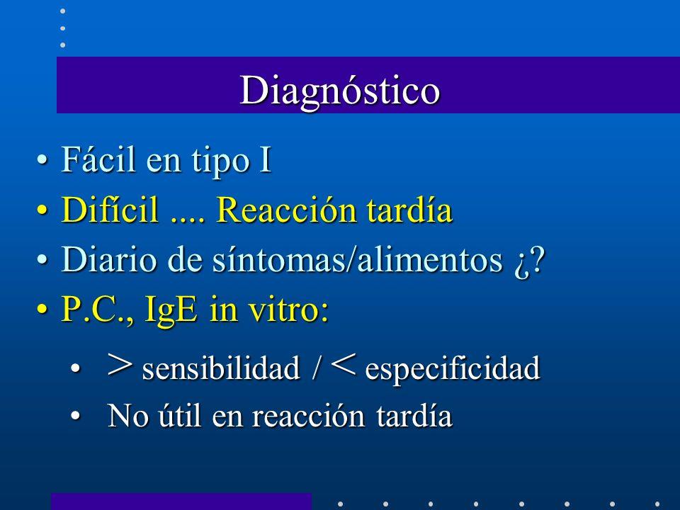 Diagnóstico Fácil en tipo I Difícil .... Reacción tardía