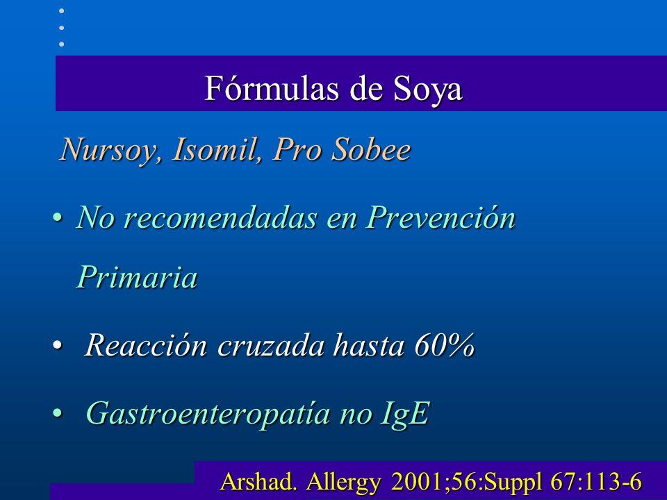 Arshad. Allergy 2001;56:Suppl 67:113-6