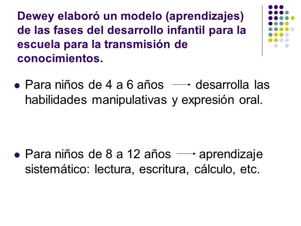 Dewey elaboró un modelo (aprendizajes) de las fases del desarrollo infantil para la escuela para la transmisión de conocimientos.