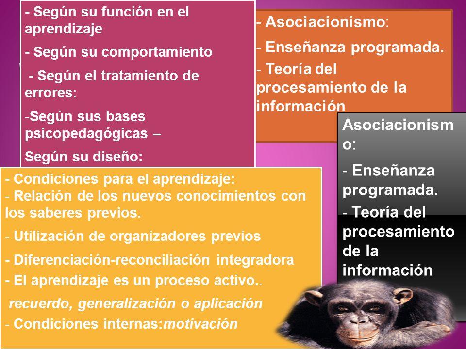 - Enseñanza programada. - Teoría del procesamiento de la información