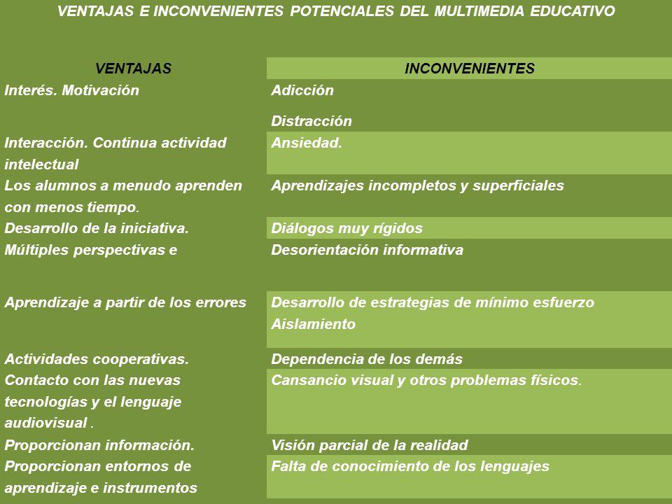 VENTAJAS E INCONVENIENTES POTENCIALES DEL MULTIMEDIA EDUCATIVO