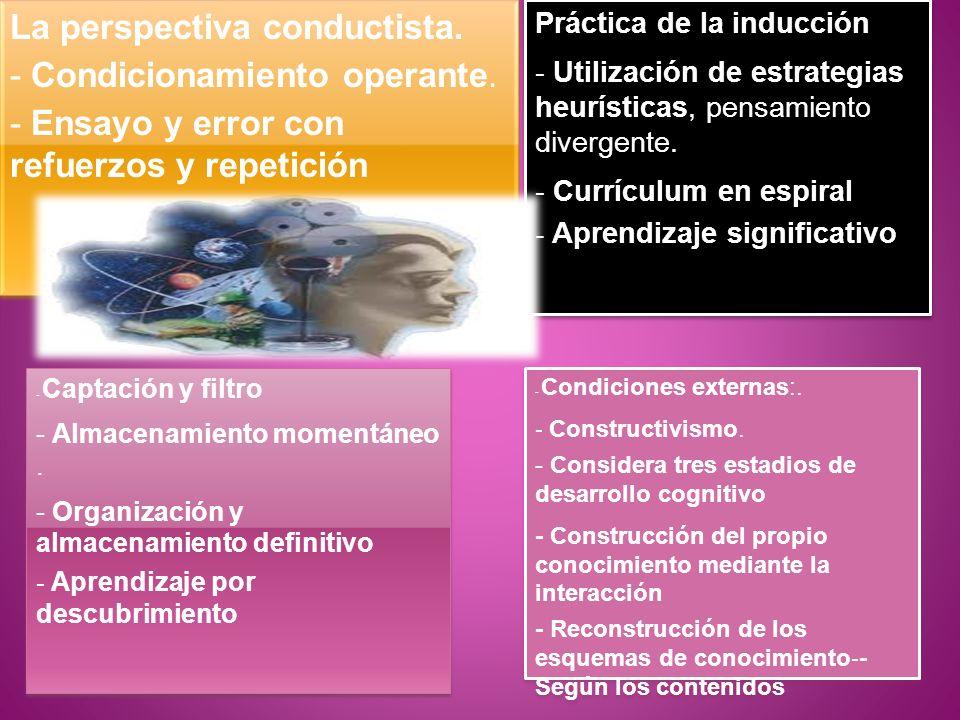 La perspectiva conductista. - Condicionamiento operante.