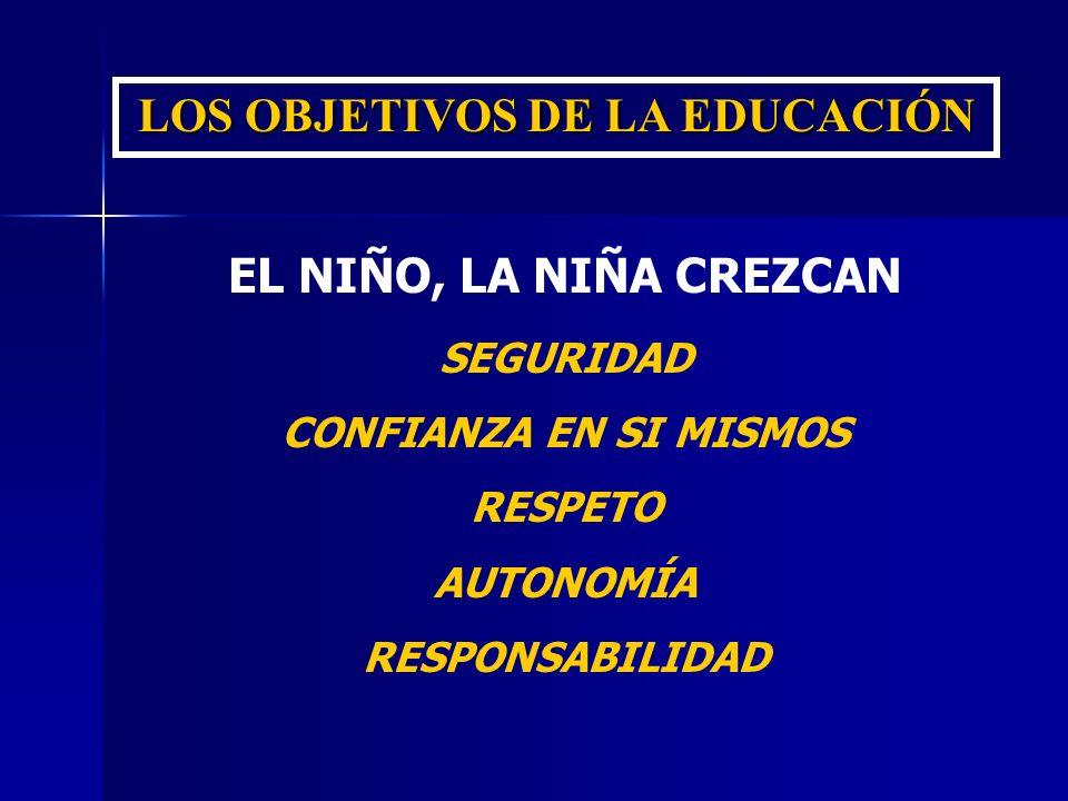 LOS OBJETIVOS DE LA EDUCACIÓN