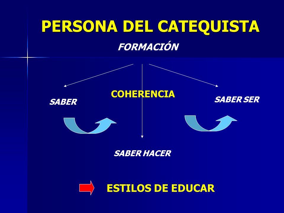 PERSONA DEL CATEQUISTA