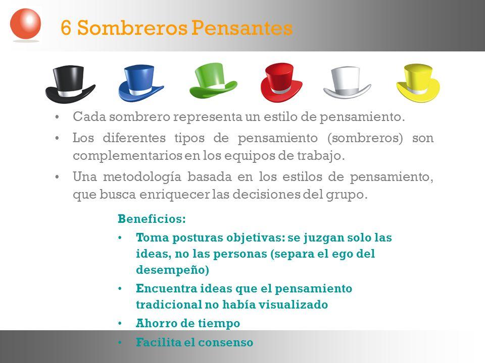 6 Sombreros Pensantes Cada sombrero representa un estilo de pensamiento.