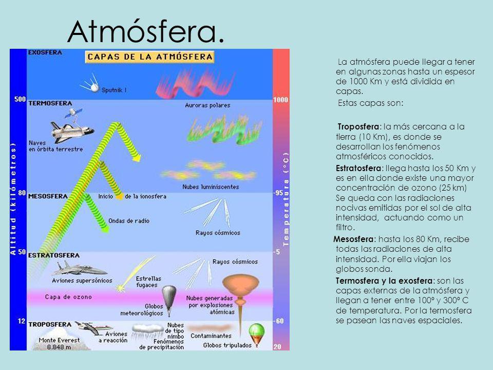 Atmósfera.La atmósfera puede llegar a tener en algunas zonas hasta un espesor de 1000 Km y está dividida en capas.