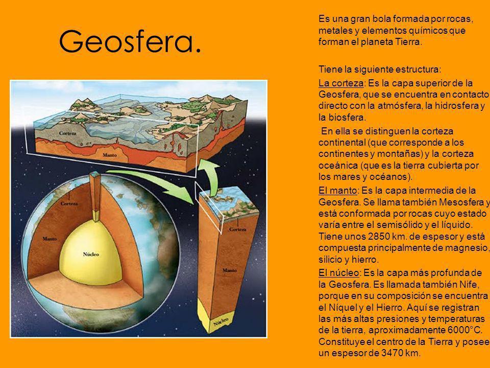 Geosfera. Es una gran bola formada por rocas, metales y elementos químicos que forman el planeta Tierra.