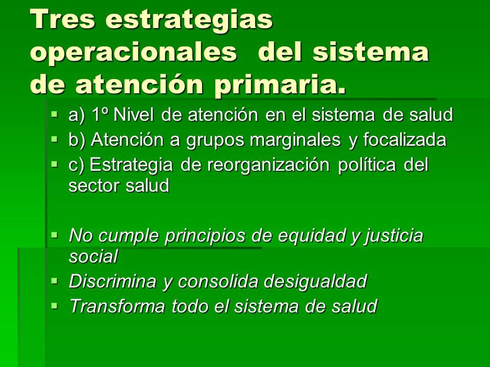 Tres estrategias operacionales del sistema de atención primaria.