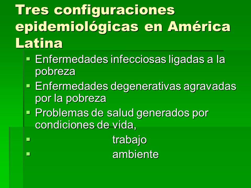 Tres configuraciones epidemiológicas en América Latina