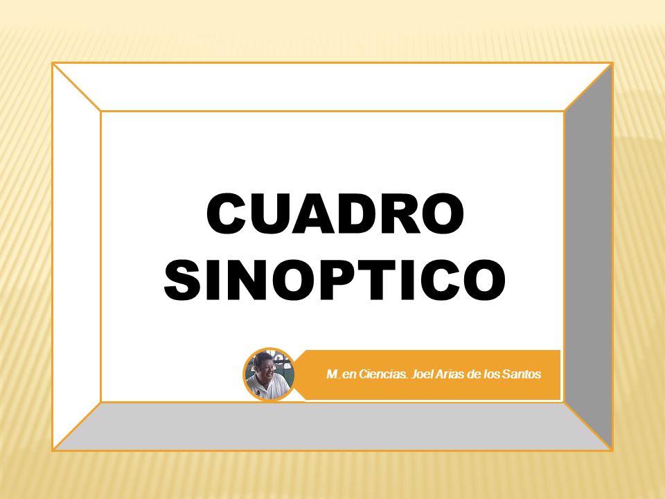M.en Ciencias. Joel Arias de los Santos