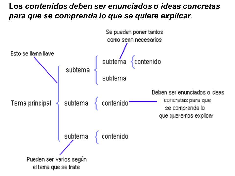 Los contenidos deben ser enunciados o ideas concretas para que se comprenda lo que se quiere explicar.