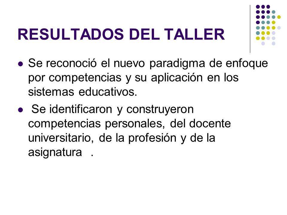 RESULTADOS DEL TALLER Se reconoció el nuevo paradigma de enfoque por competencias y su aplicación en los sistemas educativos.