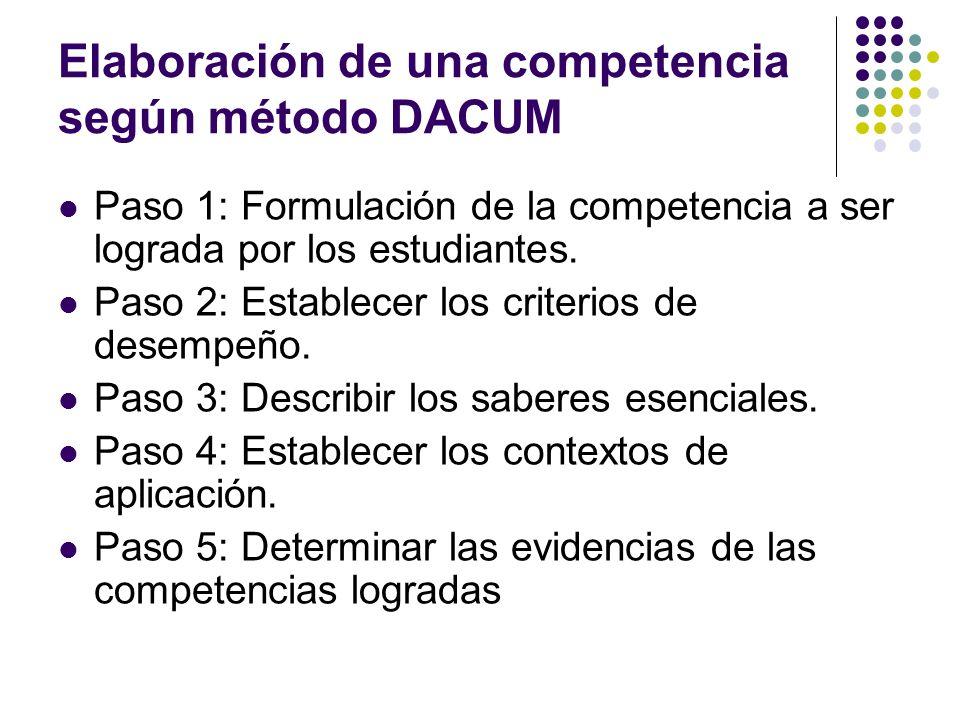Elaboración de una competencia según método DACUM