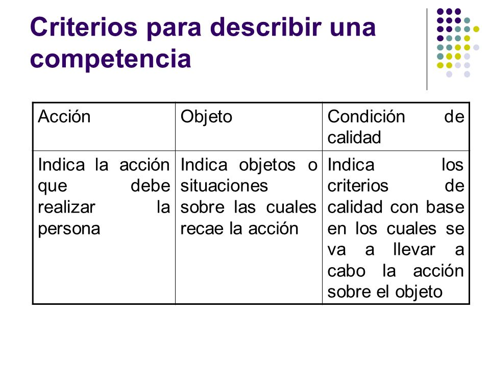 Criterios para describir una competencia
