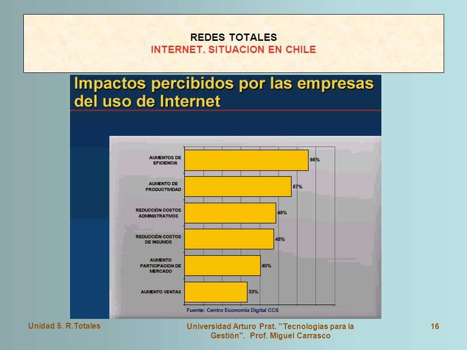 REDES TOTALES INTERNET. SITUACION EN CHILE