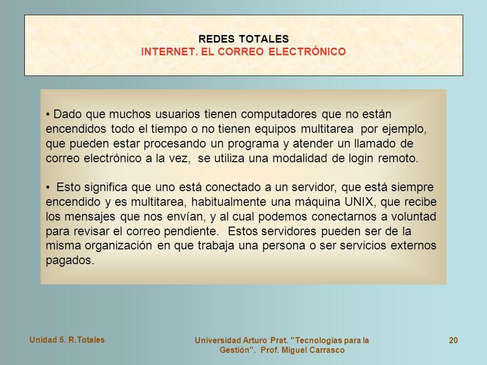 REDES TOTALES INTERNET. EL CORREO ELECTRÓNICO