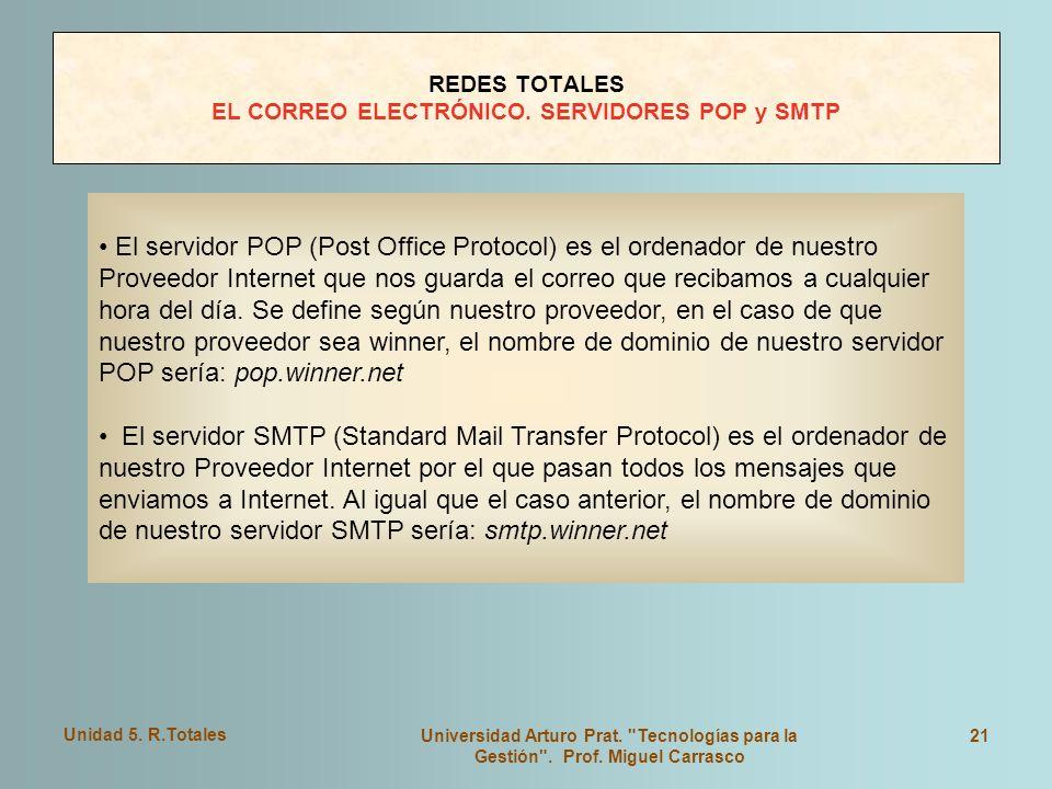 REDES TOTALES EL CORREO ELECTRÓNICO. SERVIDORES POP y SMTP