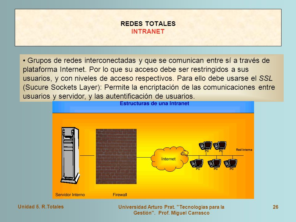 REDES TOTALES INTRANET
