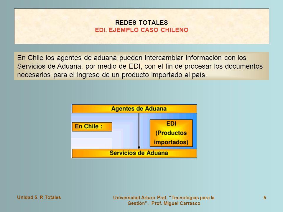 REDES TOTALES EDI. EJEMPLO CASO CHILENO