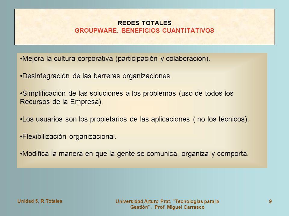 REDES TOTALES GROUPWARE. BENEFICIOS CUANTITATIVOS