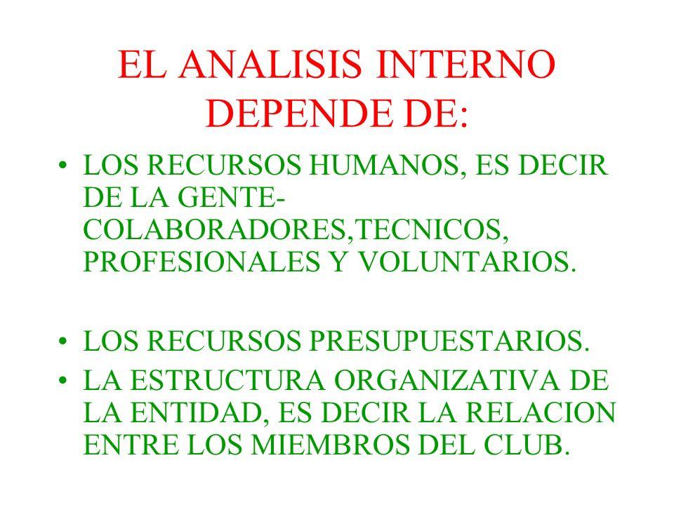 EL ANALISIS INTERNO DEPENDE DE: