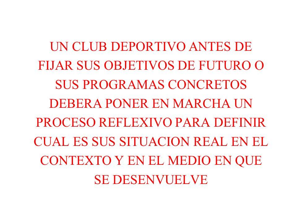 UN CLUB DEPORTIVO ANTES DE FIJAR SUS OBJETIVOS DE FUTURO O