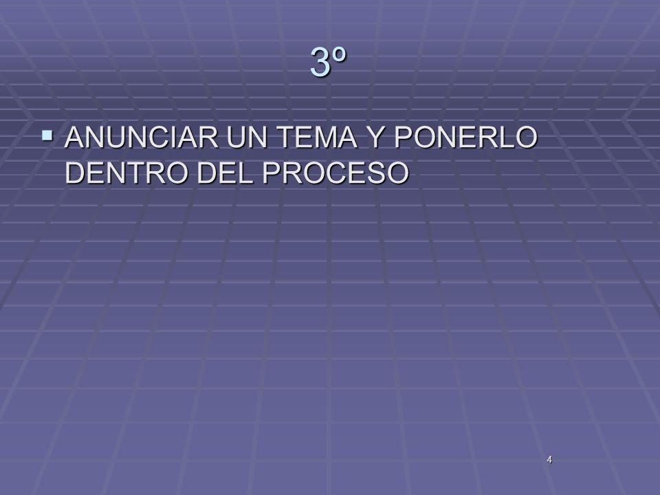3º ANUNCIAR UN TEMA Y PONERLO DENTRO DEL PROCESO 4