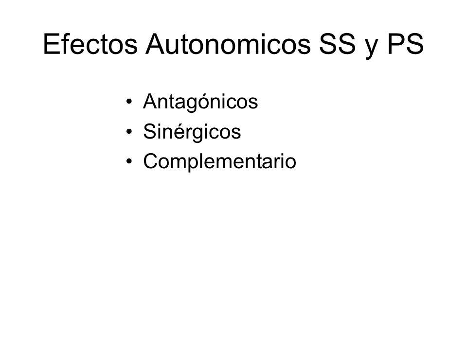 Efectos Autonomicos SS y PS