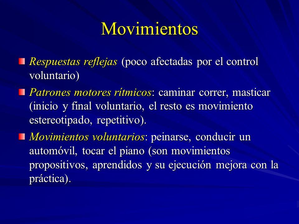 Movimientos Respuestas reflejas (poco afectadas por el control voluntario)