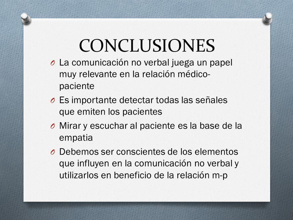 CONCLUSIONESLa comunicación no verbal juega un papel muy relevante en la relación médico-paciente.