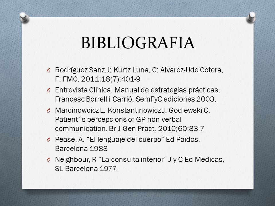 BIBLIOGRAFIA Rodríguez Sanz,J; Kurtz Luna, C; Alvarez-Ude Cotera, F; FMC. 2011;18(7):401-9.