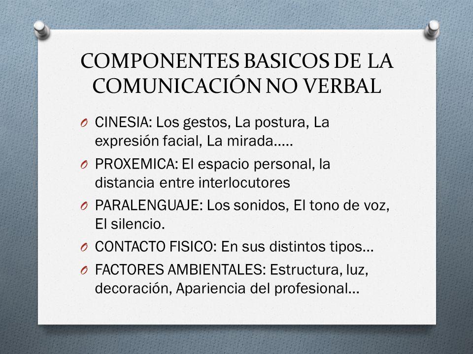 COMPONENTES BASICOS DE LA COMUNICACIÓN NO VERBAL